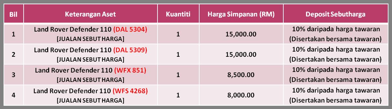 Laman Web Rasmi Jabatan Kesihatan Negeri Kelantan Tawaran
