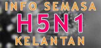 InfoSemasaH5N1Kelantan