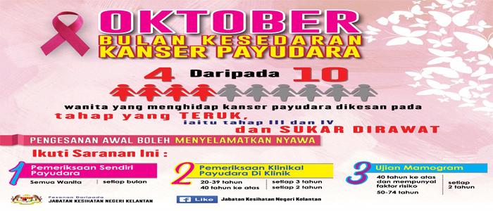 Oktober Bulan Kesedaran Payudara