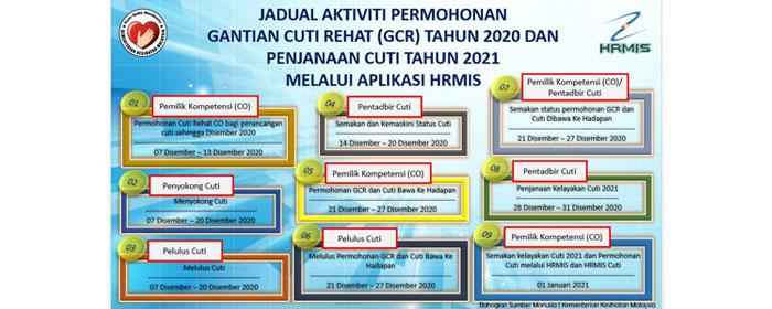 Permohonan GCR Tahun 2020