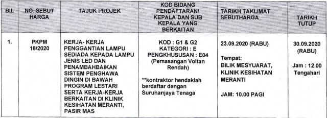 pkpm-18-2020