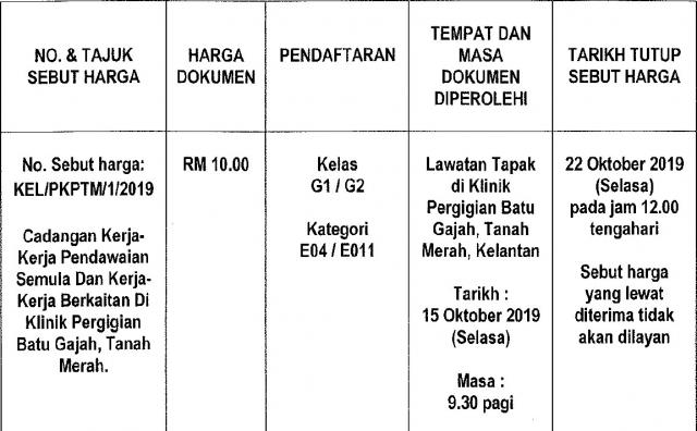 KEL-PKPTM-1-2019