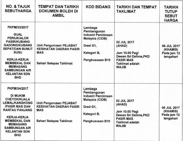 pkpm-33-34-2017