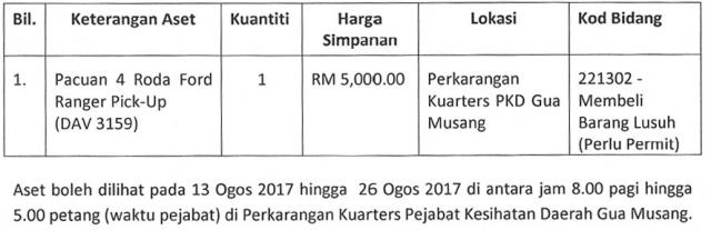 PKDGM-SH-10-2017
