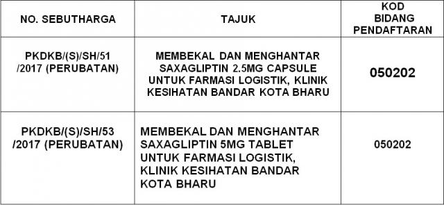 pkdkb-s-sh-51-53-2017-perubatan