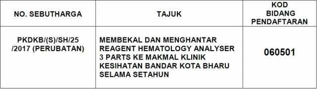 pkdkb-s-sh-25-2017-perubatan