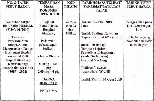 BIL-07-DLM-HM-KEL-S-300-1-1-2019