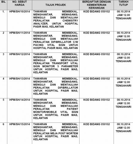 Sebutharga/Tender : IKLAN SEBUTHARGA HOSPITAL PASIR MAS - HPM/SH/10