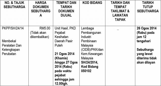 Iklan Sebutharga PKD Pasir Puteh PKPP/SH/24/14