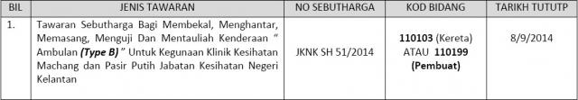 Iklan sebutharga JKNK SH 51/2014