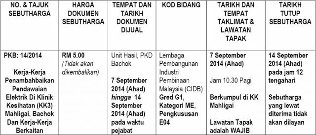 Iklan sebutharga PKD BAchok PKB: 14/2014