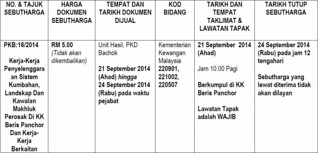 Iklan Sebutharga PKB 16/2014