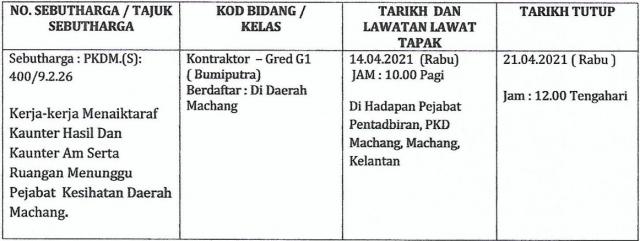 PKDM-S-400-9-2-26-ralat-11-04-2021