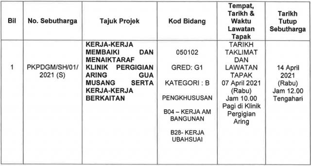 PKPDGM-SH-01-2021-S