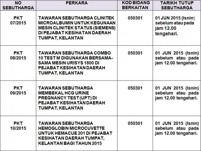 PKT 07/2015, 08/2015, 09/2015 dan 10/2015