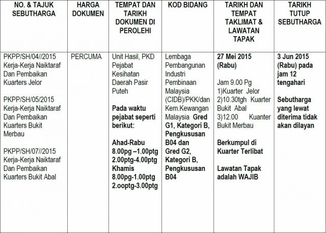 Iklan Sebutharga Kuarter Jelor, Bukit Abal dan Bukit Merbau 2015
