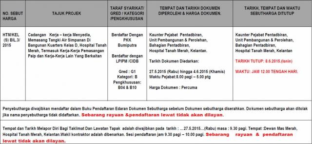 Iklan sebutharga Hospital Tanah Merah - HTM/KEL(S)BIL.3/2015