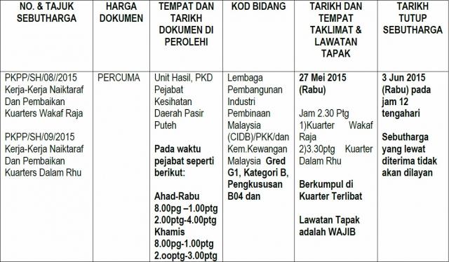 Iklan sebutharga kerja kuarter Wakaf Raja dan Dalam Rhu 2015