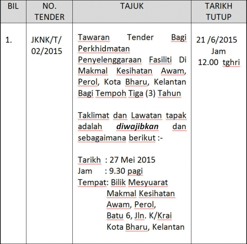 Iklan Tender JKNK/T/02/2015