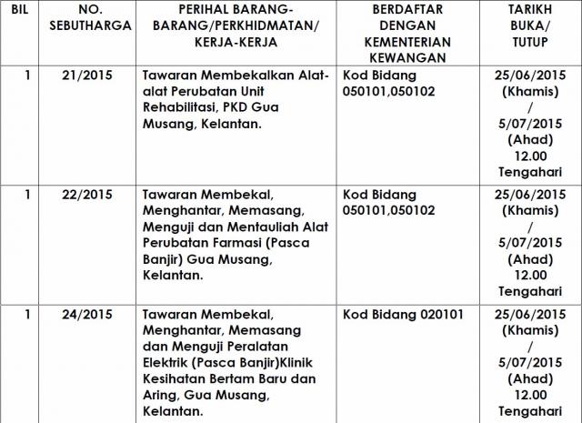 Iklan PKD Gua Musang 21/2015, 22/2015 dan 24/2015
