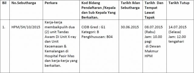 Iklan Hospital Pasir Mas - HPM/SH/10/2015